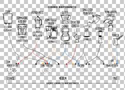 土耳其咖啡咖啡馆煮咖啡咖啡豆,手磨咖啡PNG剪贴画角度,文本,咖啡