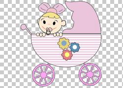 汽车轮胎车轮制动并排,女婴PNG剪贴画食品,摄影,汽车,摩托车,运输
