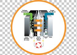 燃料电池燃料电池巴士电力,巴士PNG剪贴画细胞,运输,氢,公共汽车,