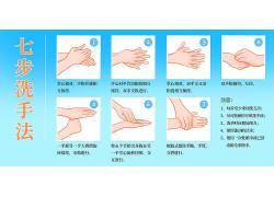 新冠状病毒肺炎宣传插画 七步洗手法