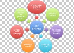HTML组织业务ISO 9000目标,汽车共享PNG剪贴画文本,计划,云计算,图片