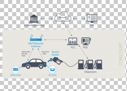 汽车车辆识别号码Orpak系统,车辆识别PNG剪贴画角度,文本,创新,汽