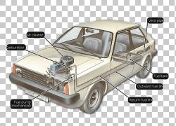 汽车电动车燃油泵油箱,汽车PNG剪贴画紧凑型汽车,汽车,车辆,运输,