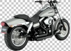 排气系统哈雷戴维森超级滑翔摩托车哈雷戴维森体育,哈雷戴维森PNG