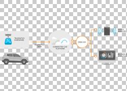 连接汽车亚马逊Alexa互联网,汽车服务PNG剪贴画公司,文本,标志,汽