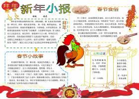 鸡年春节食俗小报