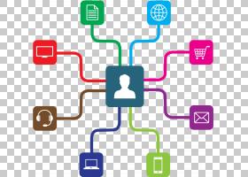 多渠道营销Omnichannel营销渠道营销策略,营销PNG剪贴画文本,矩形