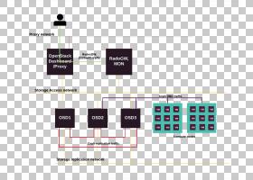 Ceph计算机网络节点图计算机配置,存储PNG剪贴画杂项,计算机网络,图片