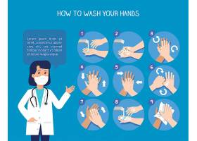 病毒科医生详解洗手方式与步骤插画设计