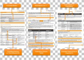 品牌组织计算机软件,职业技能证书模板PNG剪贴画文本,橙色,软件,