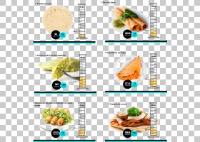 Taquito卡路里鸡肉食品奶油,其他PNG剪贴画杂项,奶油,食品,食谱,
