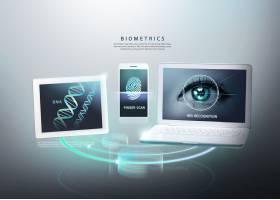 互联网信息技术眼睛指纹DNA主题海报设计