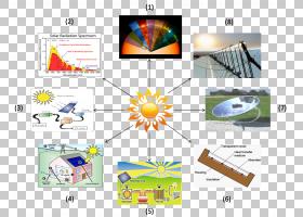 平面设计工程技术科学太阳辐射PNG剪贴画角,电子产品,文本,工程,