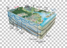 秋季背景,娱乐,游泳池,科学,秋季线,水资源,地质学,概念模型,地下