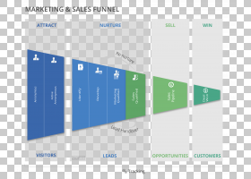 营销背景,角度,图,软件,文本,目标公司,漏斗,客户关系管理,销售人