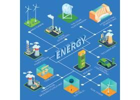 新能源与可持续发展环保概念主题等距插画设计