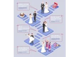 浪漫婚礼步骤主题等距插画设计