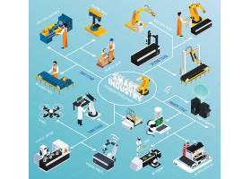 机械化与数据传输主题等距插画设计