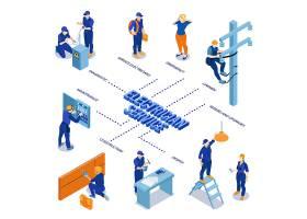 电路维修安装检测主题等距插画设计