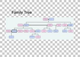 家谱背景,矩形,技术,线路,组织,图,编号,文本,面积,孩子,世系,父