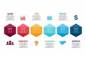 创意信息图表
