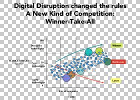 颠覆性创新文本,组织,学习,面积,打印,线路,文本,商业模式,数字化