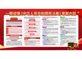 红色大气2020全国两会民法典解读党建党政宣传展板