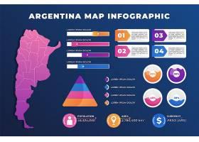 阿根廷梯度地图信息图_10841248