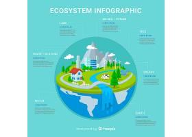 生态系统与污染信息背景_2879876