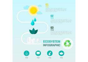 生态系统信息图环境保护载体_3439698