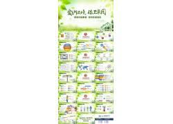 简洁绿色清新《爱护环境保护家园》ppt模板