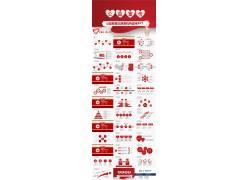 红色风格的爱心公益慈善宣传ppt模板