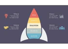 拼图火箭图表