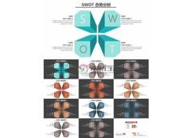 彩色立体图案swot分析ppt模板