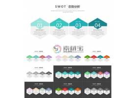 彩色五边形swot分析ppt模板