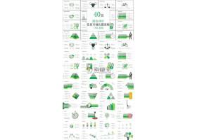清新绿色swot分析ppt模板