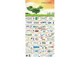 自然环保清洁能源年终报告总结规划ppt