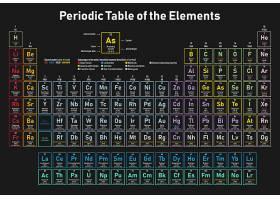 元素周期表矢量装饰插画设计