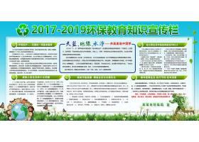 环保教育知识主题绿色环保海报展板
