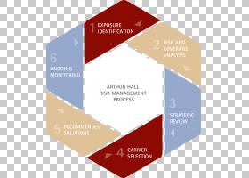 风险管理计划管理流程,风险PNG剪贴画文本,人,计划,徽标,业务流程