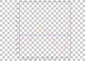 功能数学集的绘图图,图PNG剪贴画角度,文本,三角形,对称性,函数图图片