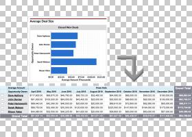 仪表板销售流程图表营销管道PNG剪贴画文本,服务,仪表板,关闭,软图片