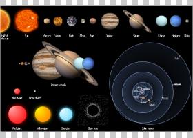 天文学行星天文学家太阳系星星冥王星的PNG剪贴画电脑壁纸,天文物