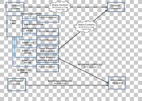 纸线图文档角度,演员PNG剪贴画名人,角度,文本,材料,纸,线,文件,