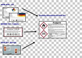 纸质安全数据表化学品危险性通报标准的全球统一分类和标签制度,图片