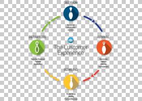 系统十针保龄球QubicaAMF全球目标,其他PNG剪贴画杂项,文本,徽标,图片