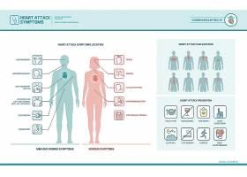医疗图表设计