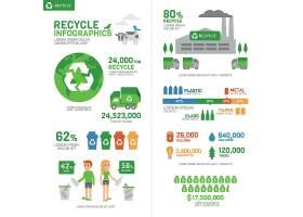 环保概念与数据图表信息分析