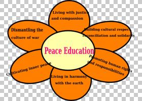 橙花,圆,面积,线路,文本,花,符号,花瓣,幸福,内心平静,世界和平,图片