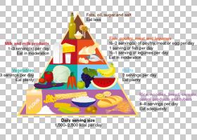 水果背景,娱乐,图,圆锥体,面积,文本,每天,营养,水果蔬菜更多的事